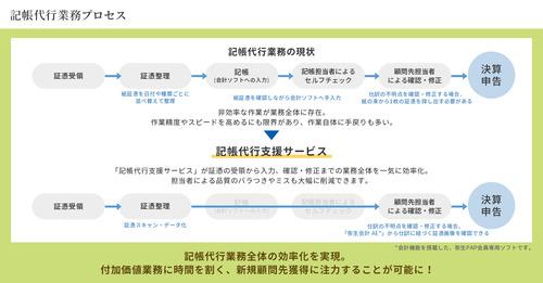 pressrelease_yayoi_202009.jpg