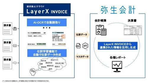 yayoi_20210222.jpg