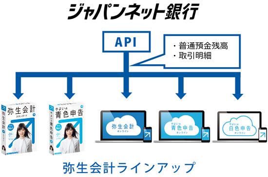 api_japannet_yayoi_Web.png