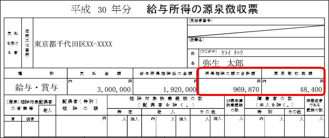 所得 控除 の 額 の 合計 額