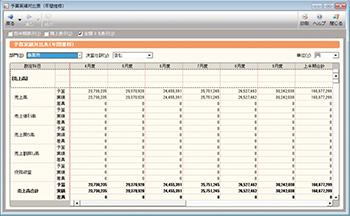 浸炭熱処理関係の生産 スズキ株式会社の中途採用・求人情報|